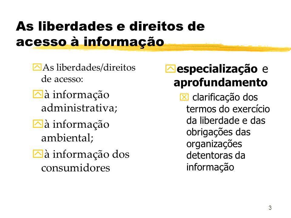 As liberdades e direitos de acesso à informação