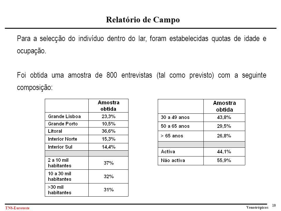 Relatório de Campo Para a selecção do indivíduo dentro do lar, foram estabelecidas quotas de idade e ocupação.