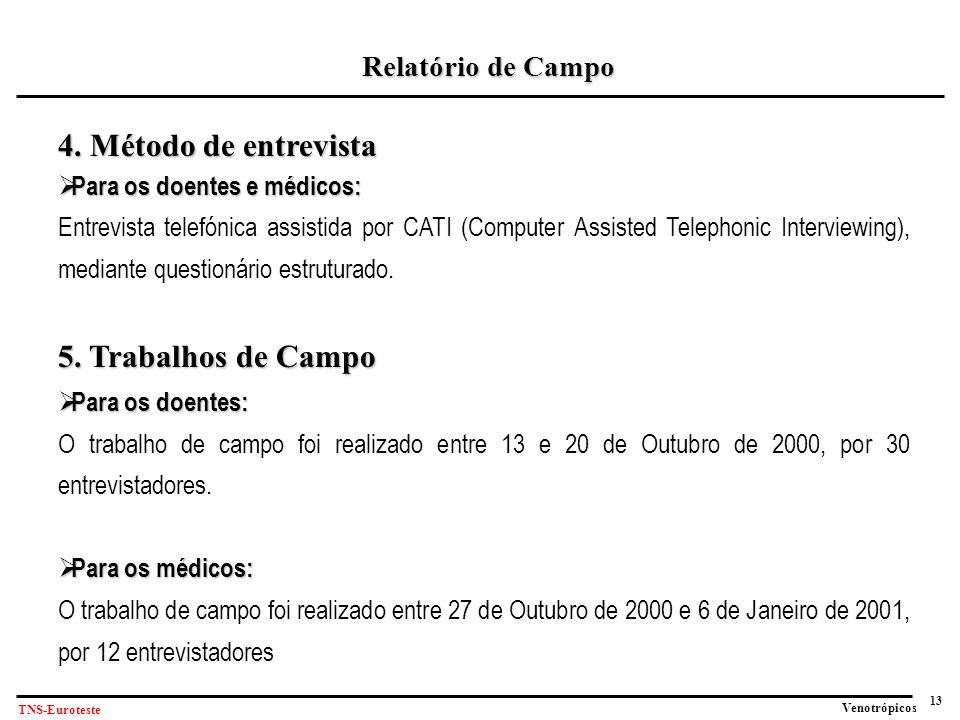 4. Método de entrevista 5. Trabalhos de Campo Relatório de Campo