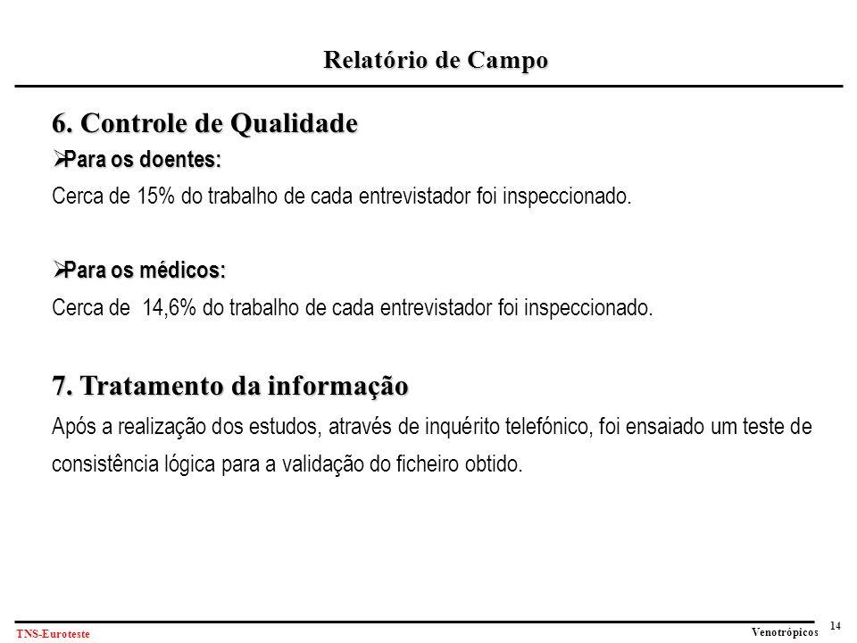 7. Tratamento da informação