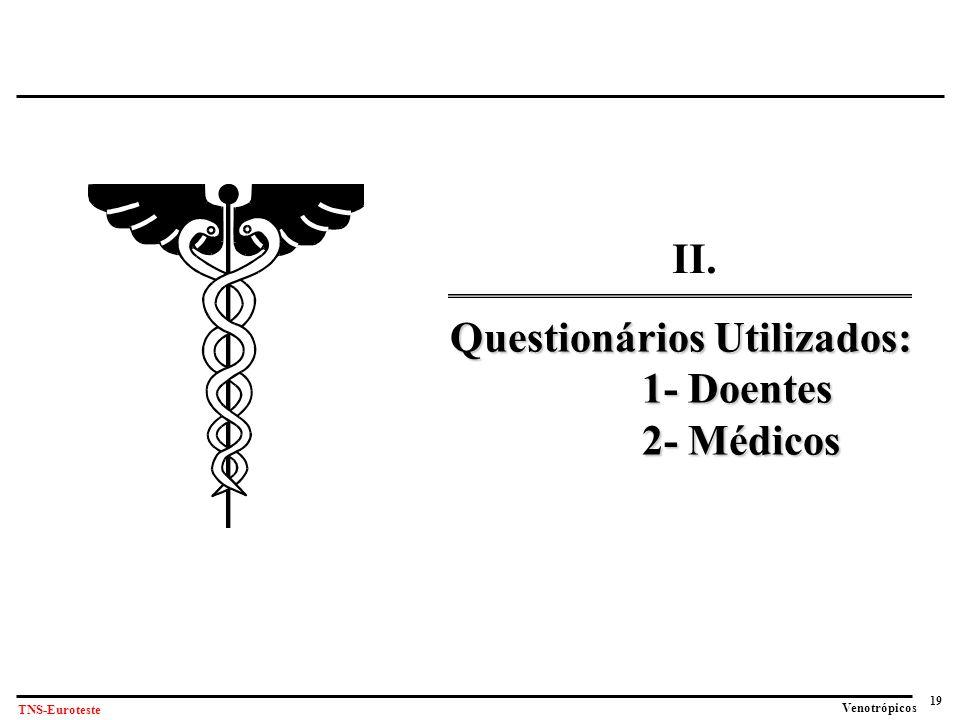 II. Questionários Utilizados: 1- Doentes 2- Médicos