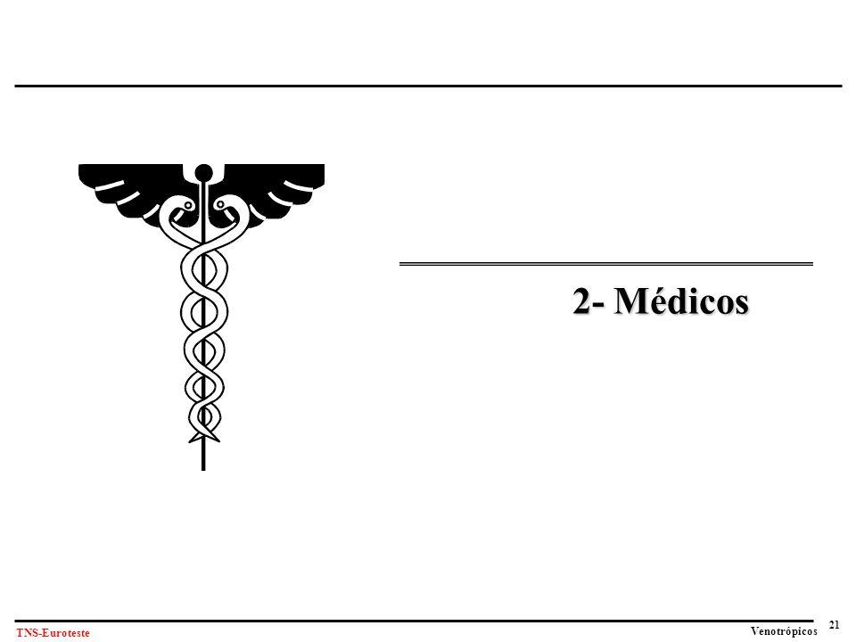 2- Médicos