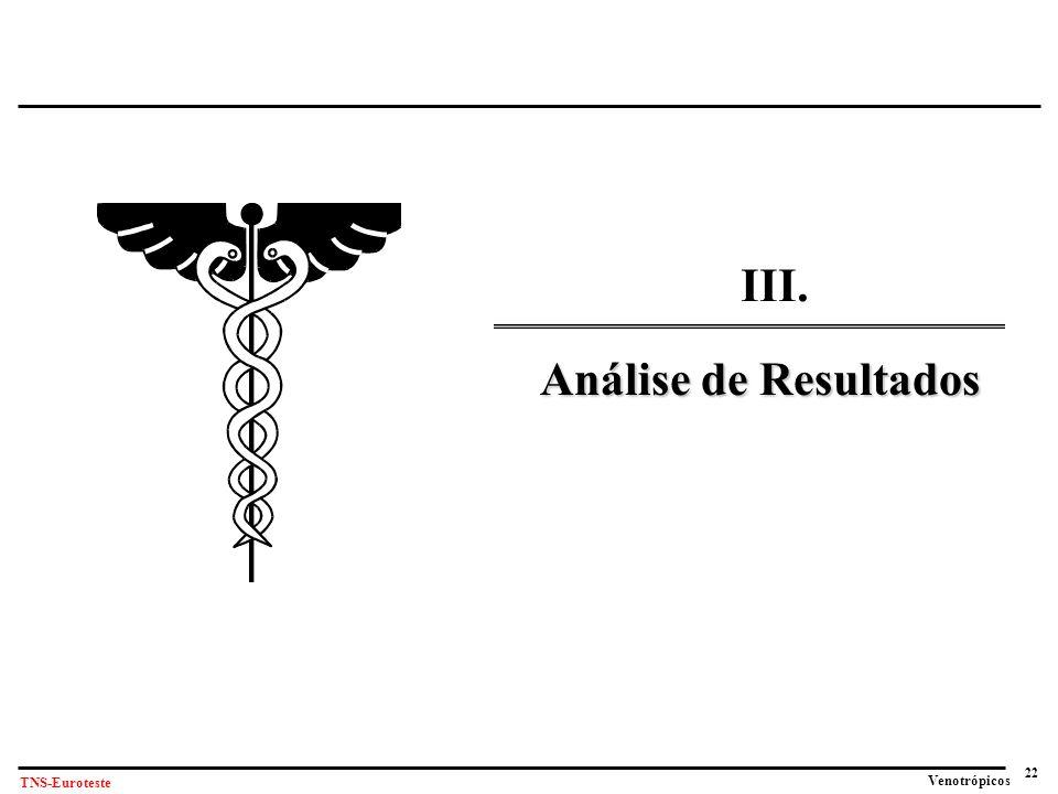 III. Análise de Resultados