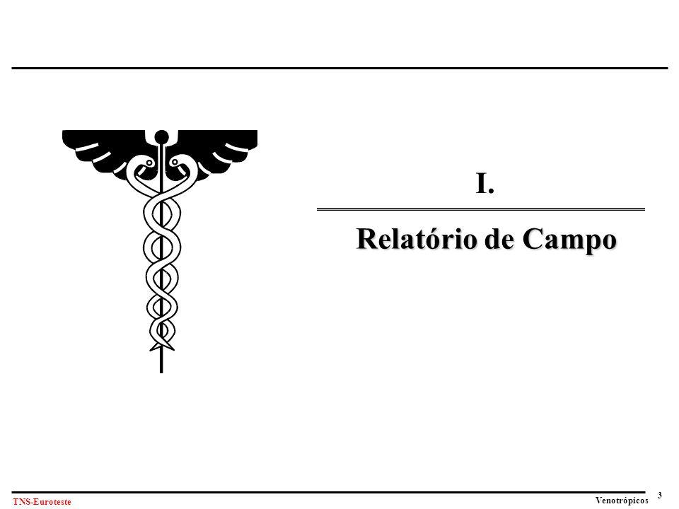 I. Relatório de Campo