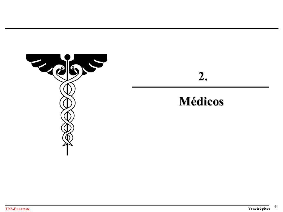 2. Médicos