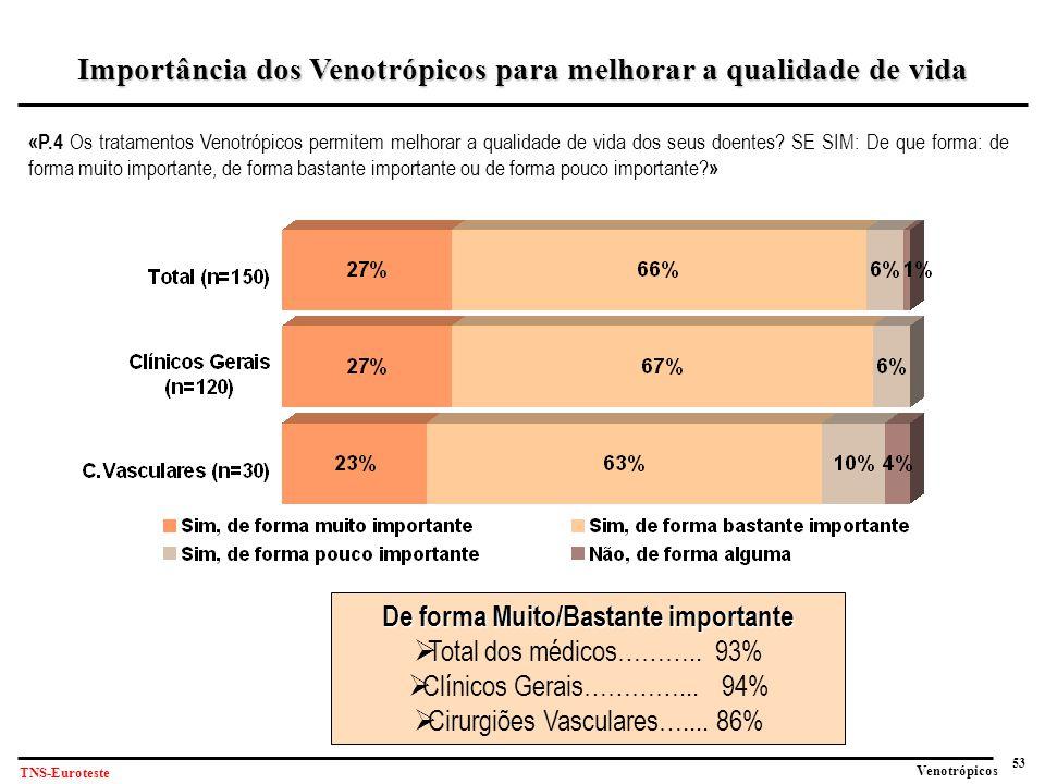 Importância dos Venotrópicos para melhorar a qualidade de vida