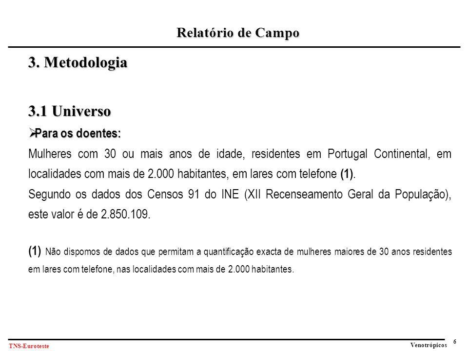 3. Metodologia 3.1 Universo Relatório de Campo Para os doentes: