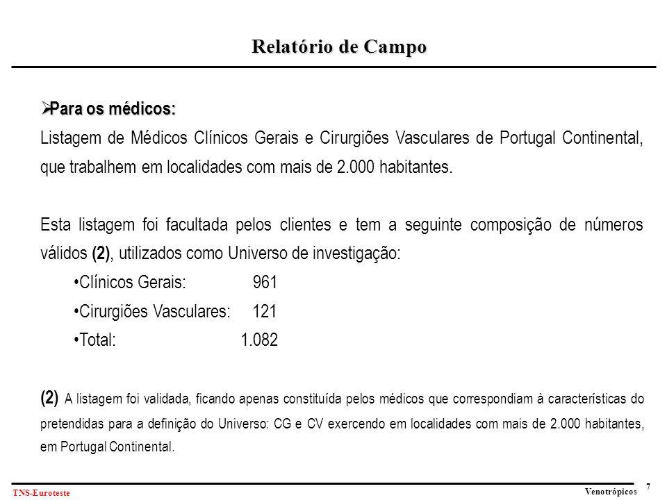 Relatório de Campo Para os médicos:
