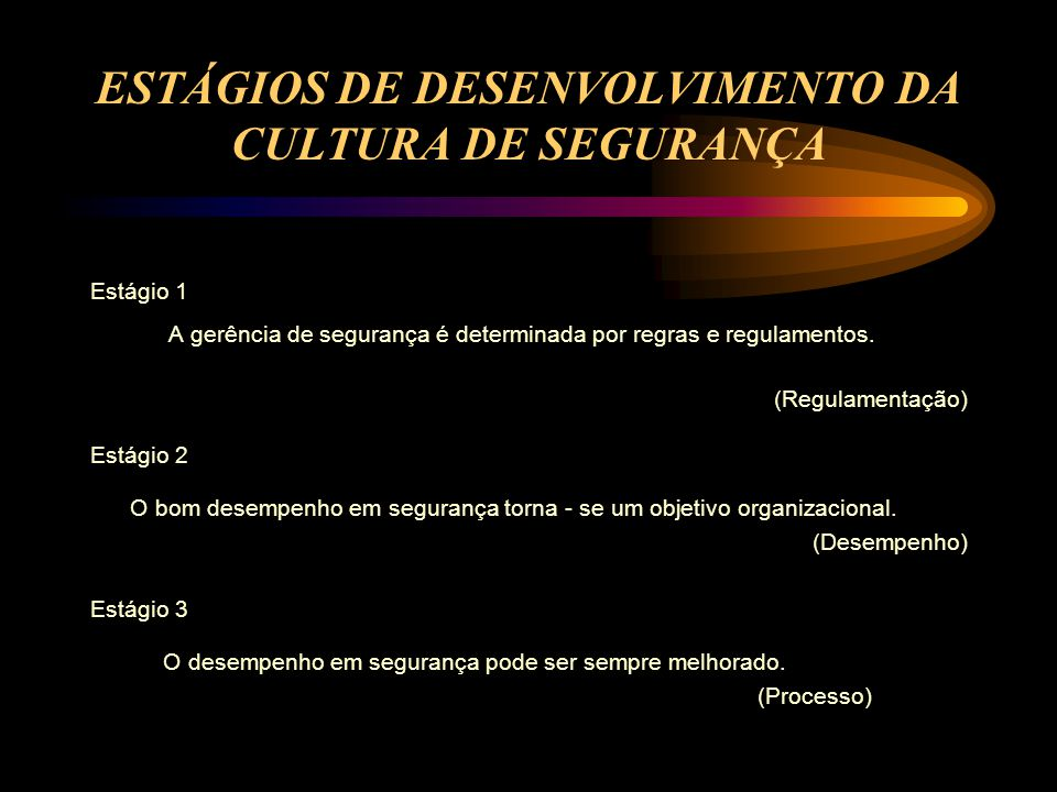 ESTÁGIOS DE DESENVOLVIMENTO DA CULTURA DE SEGURANÇA
