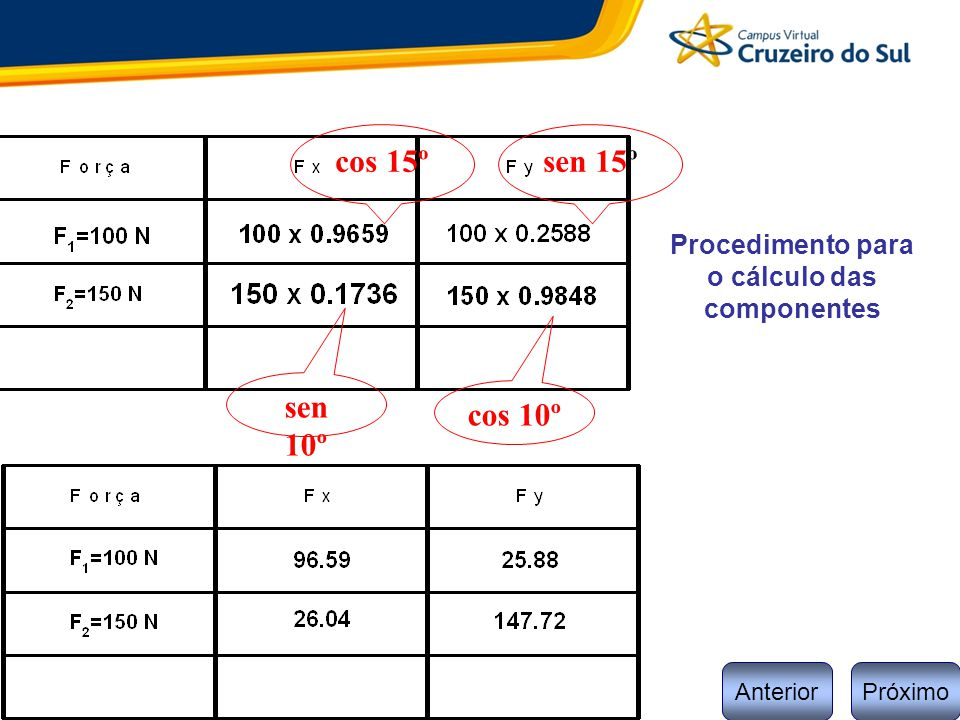 Procedimento para o cálculo das componentes