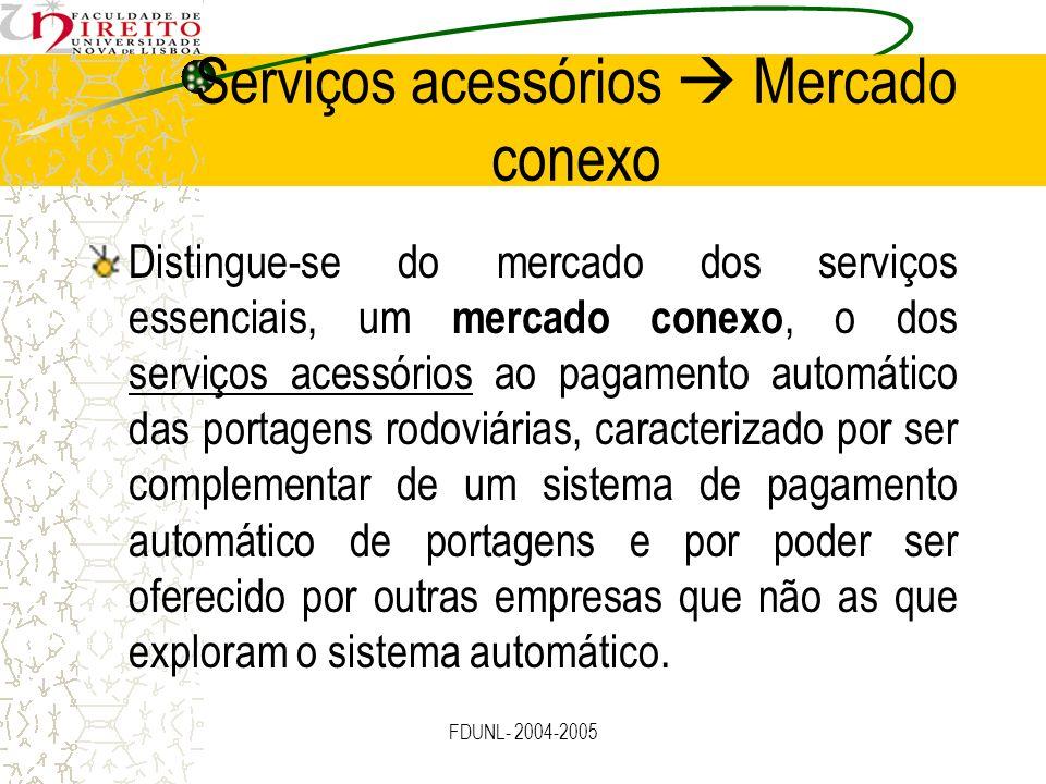 Serviços acessórios  Mercado conexo