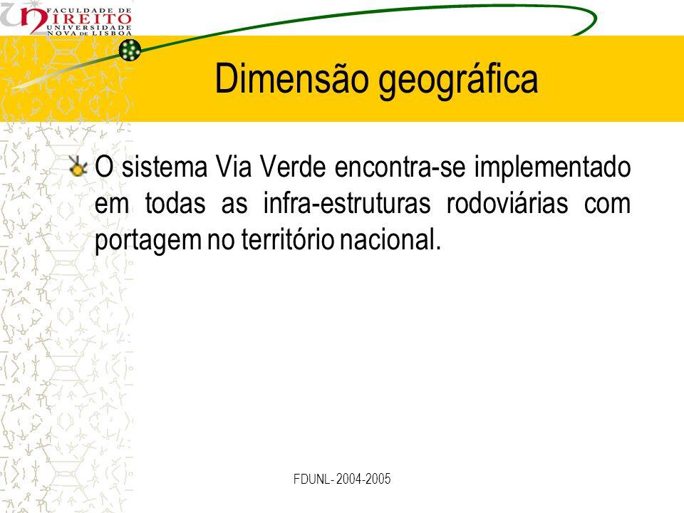Dimensão geográficaO sistema Via Verde encontra-se implementado em todas as infra-estruturas rodoviárias com portagem no território nacional.