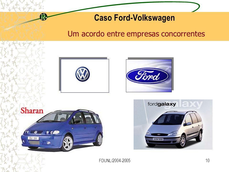 Caso Ford-Volkswagen Um acordo entre empresas concorrentes