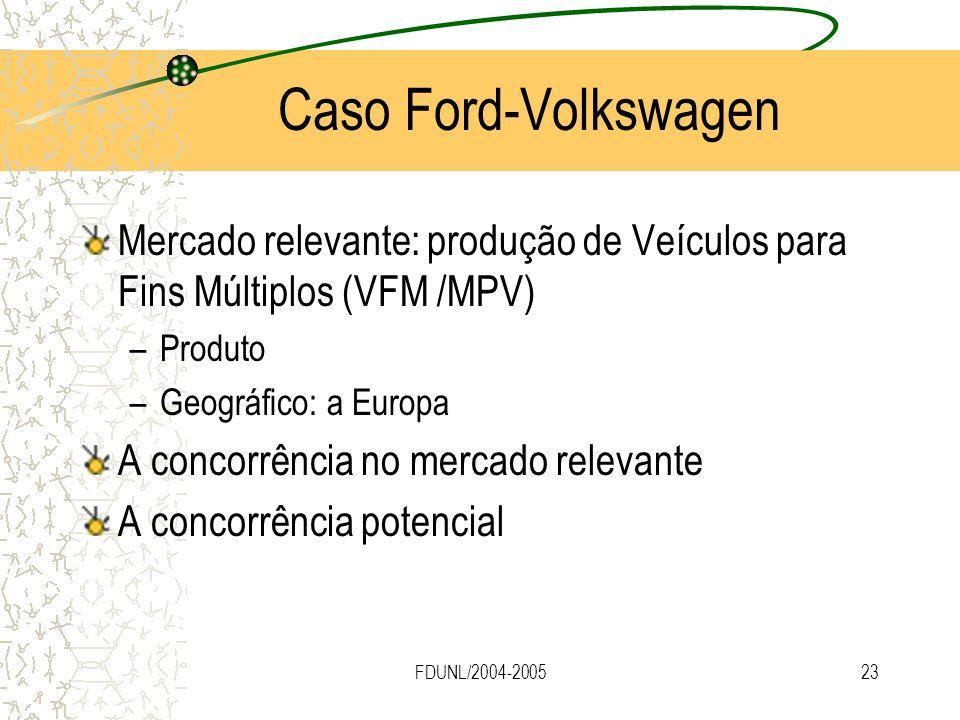 Caso Ford-Volkswagen Mercado relevante: produção de Veículos para Fins Múltiplos (VFM /MPV) Produto.