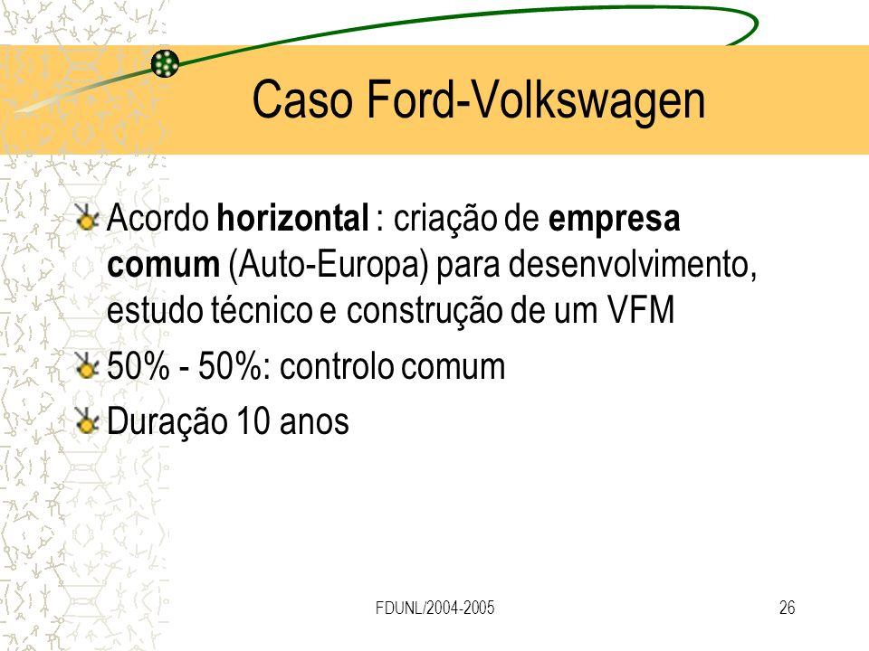 Caso Ford-VolkswagenAcordo horizontal : criação de empresa comum (Auto-Europa) para desenvolvimento, estudo técnico e construção de um VFM.