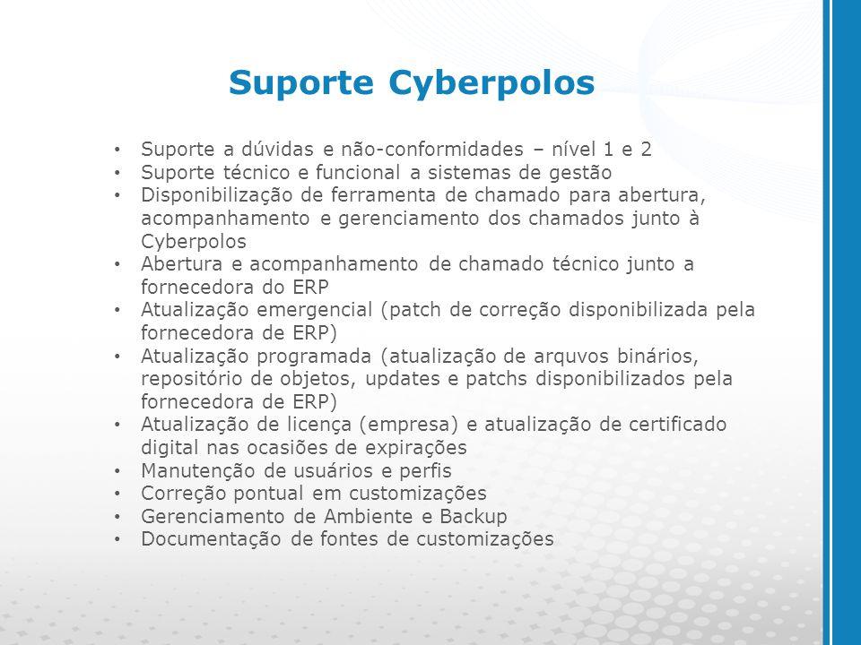 Suporte Cyberpolos Suporte a dúvidas e não-conformidades – nível 1 e 2