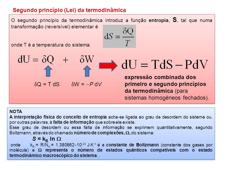 Segundo princípio (Lei) da termodinâmica
