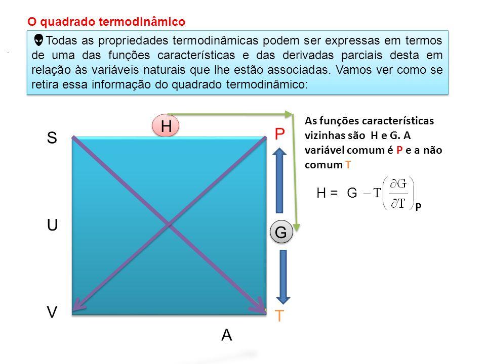 H P S U G V T A H = G O quadrado termodinâmico