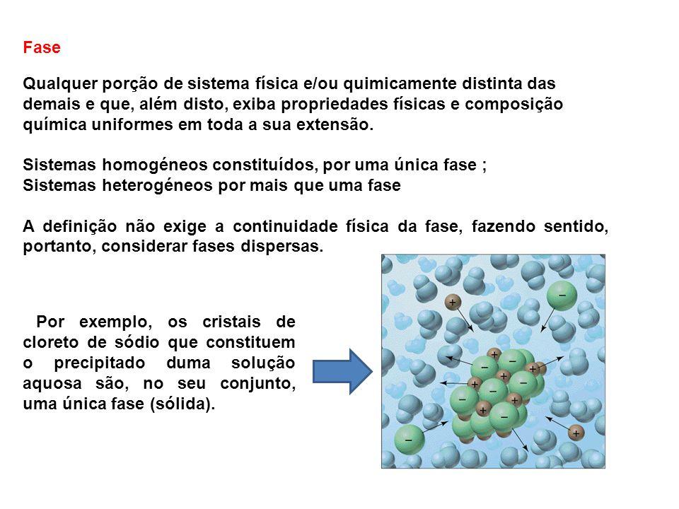 Fase Qualquer porção de sistema física e/ou quimicamente distinta das demais e que, além disto, exiba propriedades físicas e composição química uniformes em toda a sua extensão.