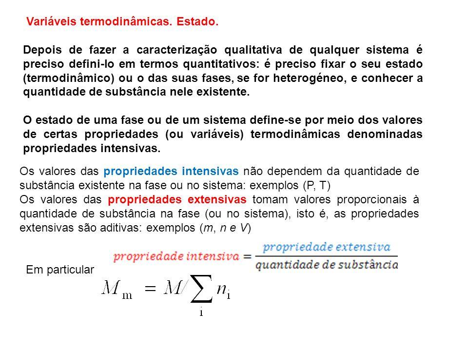 Variáveis termodinâmicas. Estado.