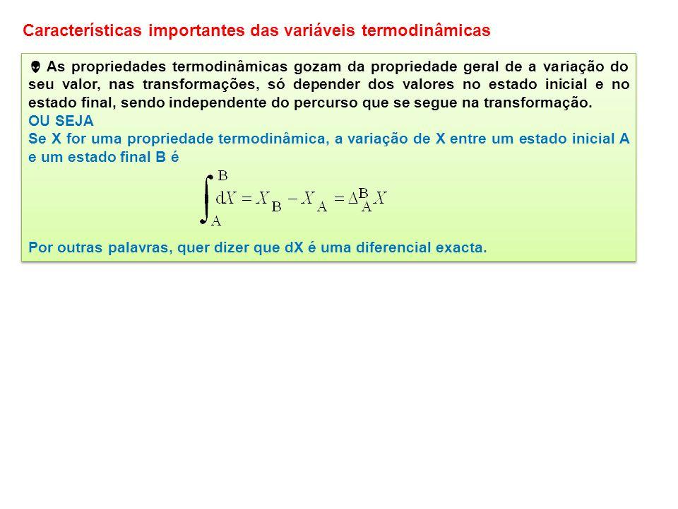 Características importantes das variáveis termodinâmicas