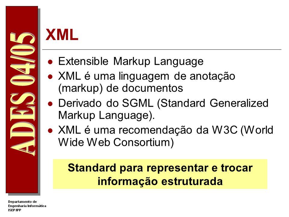 Standard para representar e trocar informação estruturada