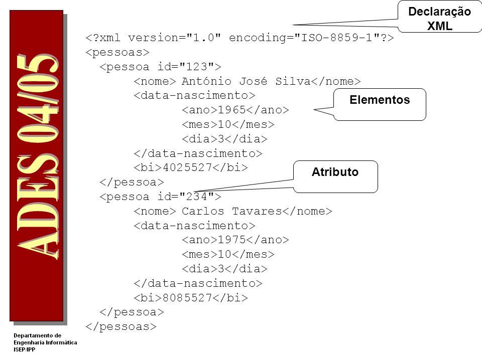 Declaração XML. < xml version= 1.0 encoding= ISO-8859-1 > <pessoas> <pessoa id= 123 > <nome> António José Silva</nome>