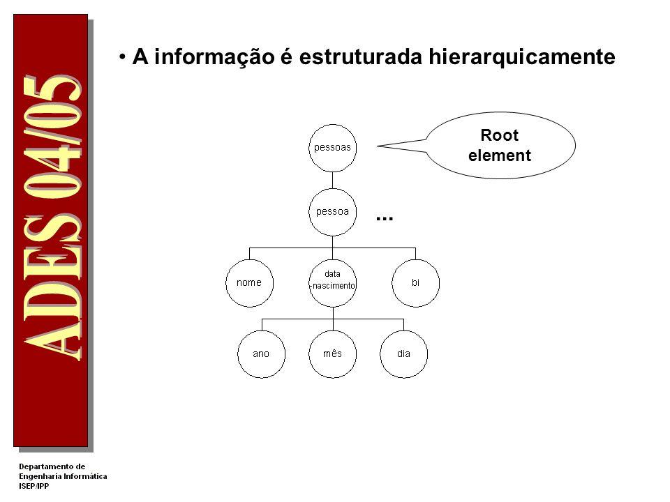 ADES 04/05 A informação é estruturada hierarquicamente ...