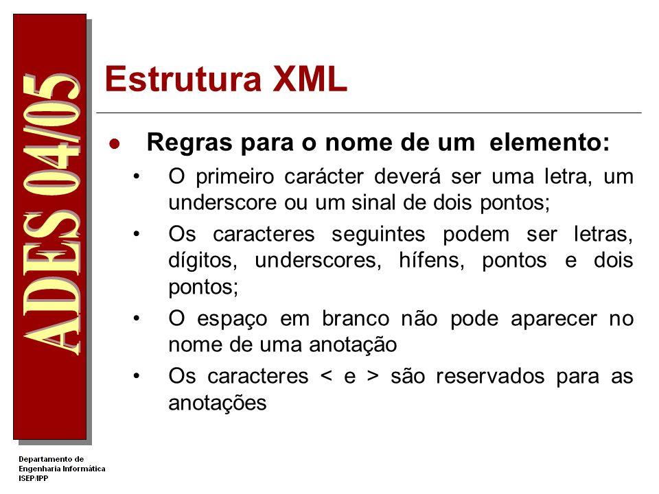 Estrutura XML Regras para o nome de um elemento: