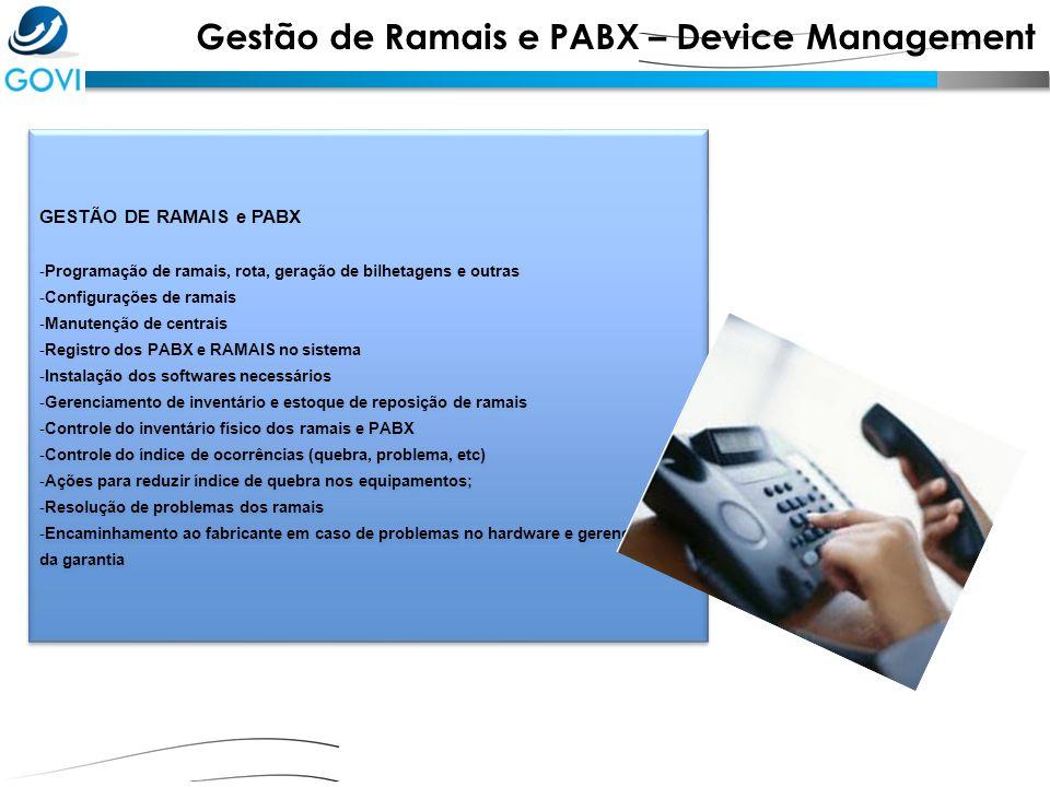 Gestão de Ramais e PABX – Device Management