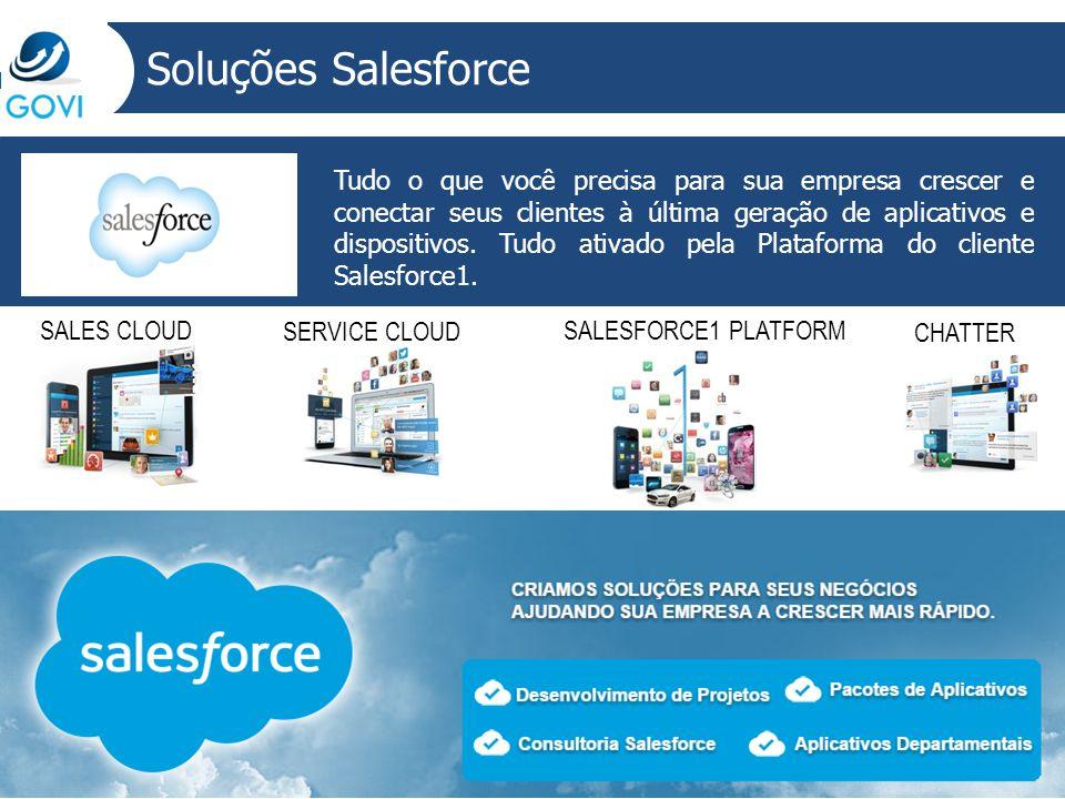 Soluções Salesforce
