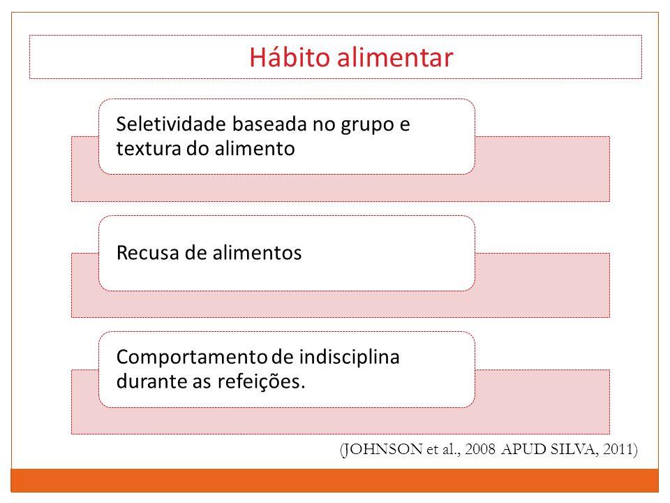 Hábito alimentar Seletividade baseada no grupo e textura do alimento