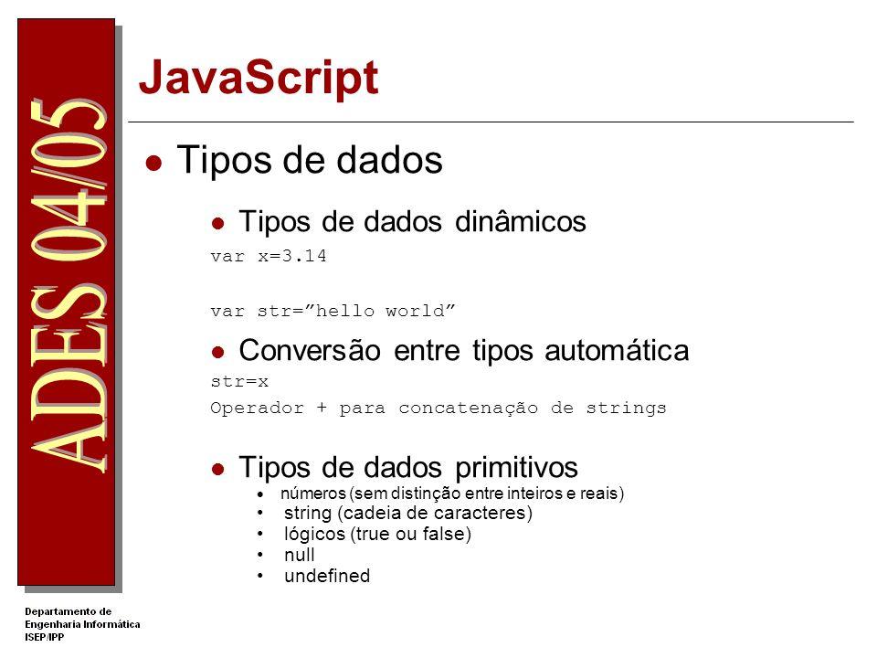JavaScript Tipos de dados Tipos de dados dinâmicos