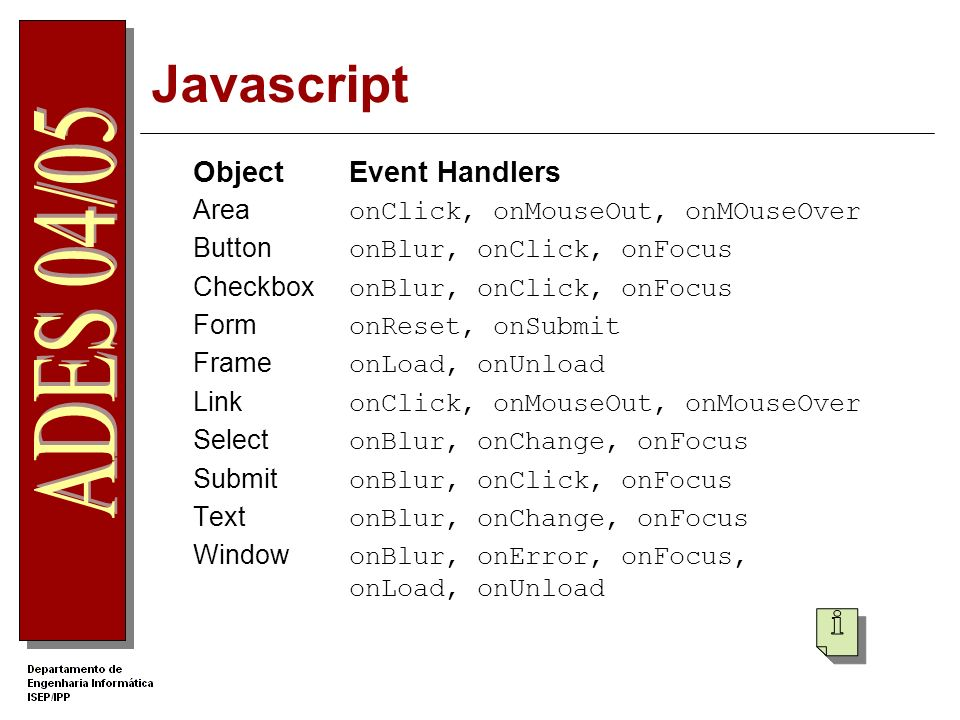 Javascript Object Event Handlers Area onClick, onMouseOut, onMOuseOver