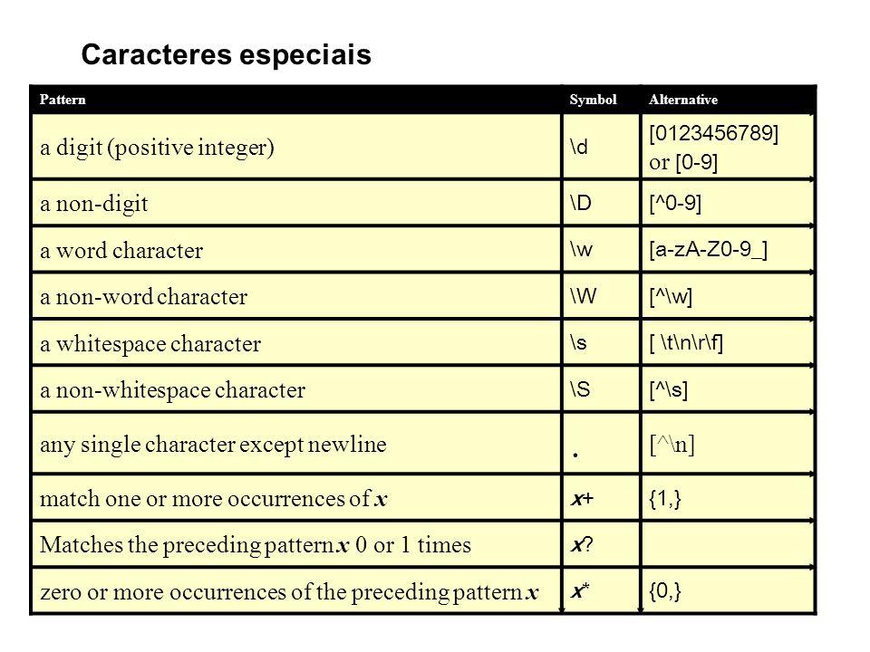 . Caracteres especiais a digit (positive integer) a non-digit