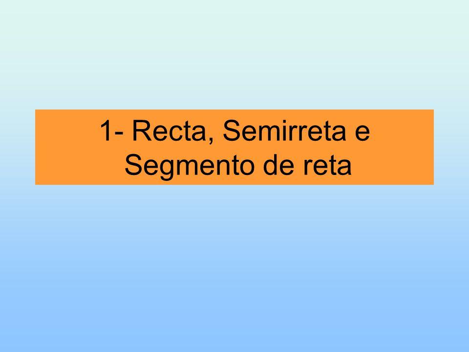 1- Recta, Semirreta e Segmento de reta