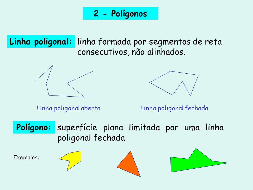 linha formada por segmentos de reta consecutivos, não alinhados.