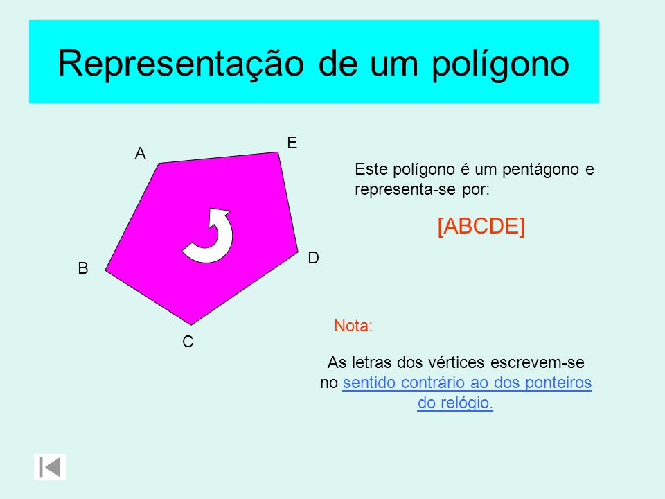Representação de um polígono