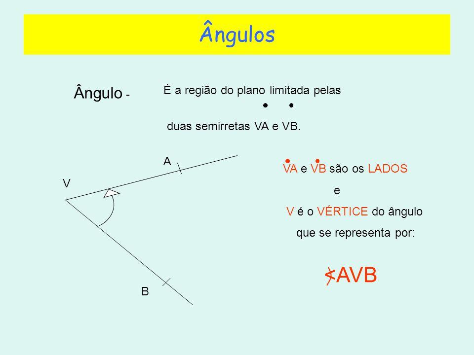 Ângulos <AVB Ângulo - É a região do plano limitada pelas