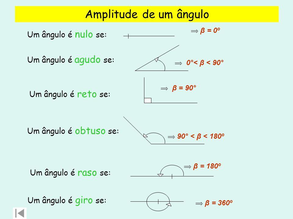 Amplitude de um ângulo Um ângulo é raso se: Um ângulo é giro se: