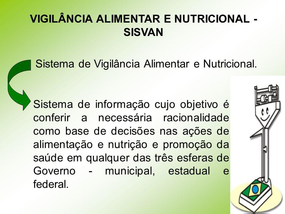 VIGILÂNCIA ALIMENTAR E NUTRICIONAL - SISVAN