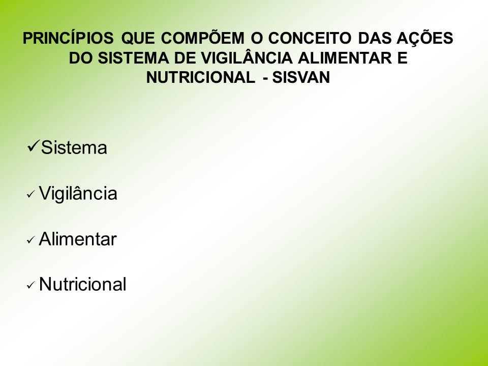 PRINCÍPIOS QUE COMPÕEM O CONCEITO DAS AÇÕES DO SISTEMA DE VIGILÂNCIA ALIMENTAR E NUTRICIONAL - SISVAN