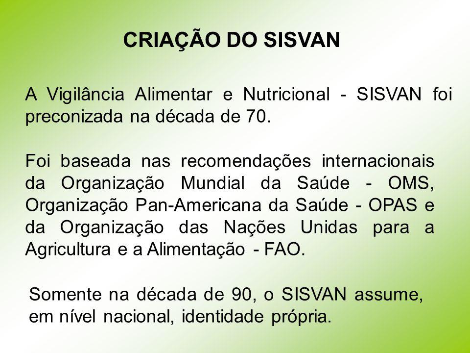 CRIAÇÃO DO SISVAN A Vigilância Alimentar e Nutricional - SISVAN foi preconizada na década de 70.