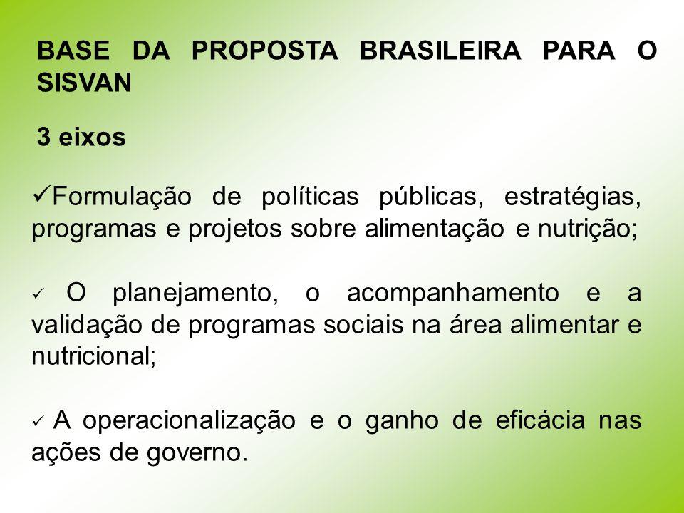 BASE DA PROPOSTA BRASILEIRA PARA O SISVAN