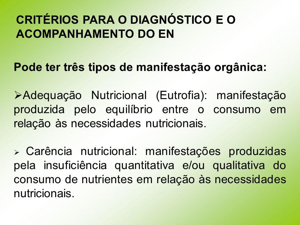 CRITÉRIOS PARA O DIAGNÓSTICO E O ACOMPANHAMENTO DO EN