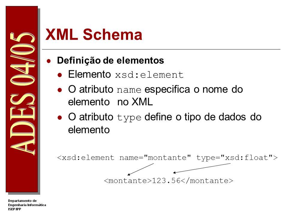 XML Schema Elemento xsd:element