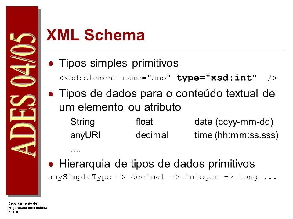 XML Schema Tipos simples primitivos