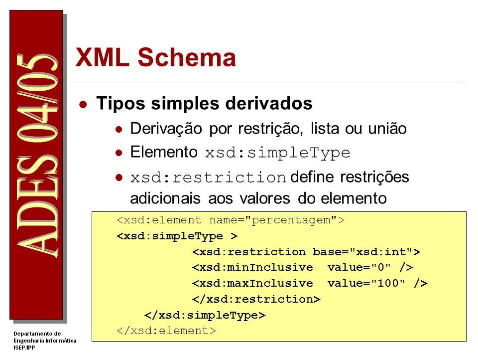 XML Schema Tipos simples derivados