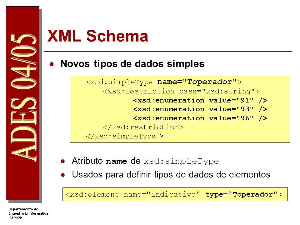 XML Schema Novos tipos de dados simples