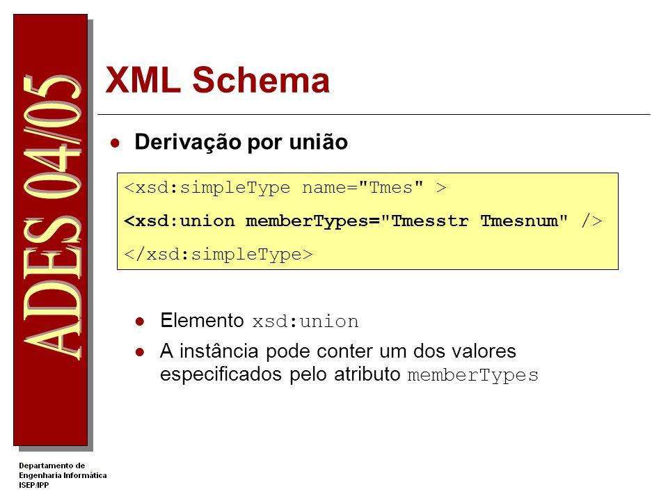 XML Schema Derivação por união Elemento xsd:union